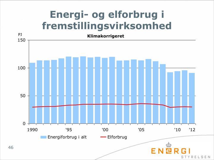 Energi- og elforbrug i fremstillingsvirksomhed