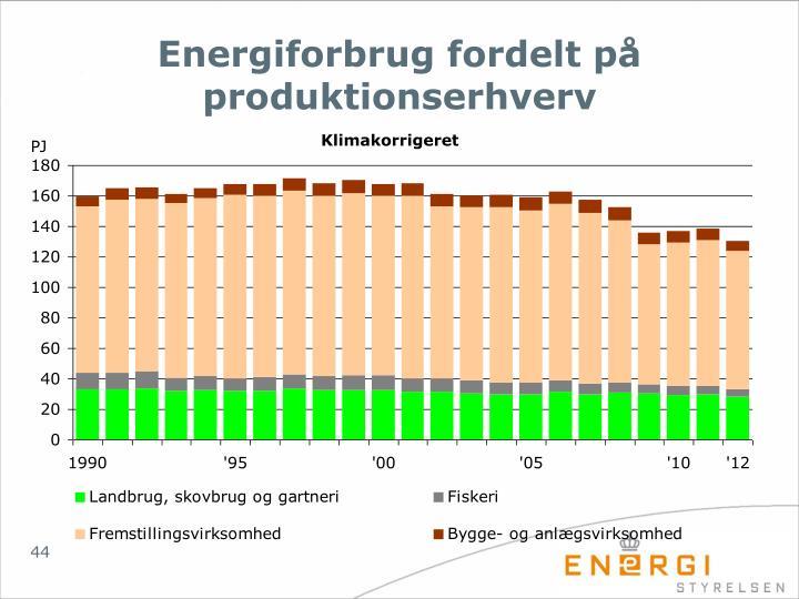 Energiforbrug fordelt på produktionserhverv