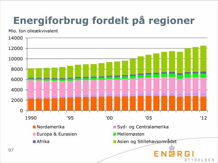 Energiforbrug fordelt på regioner