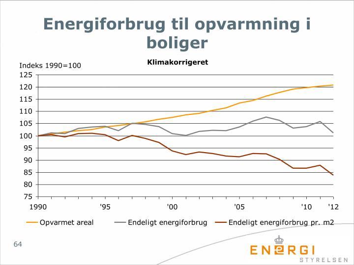 Energiforbrug til opvarmning i boliger