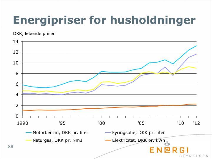 Energipriser for husholdninger
