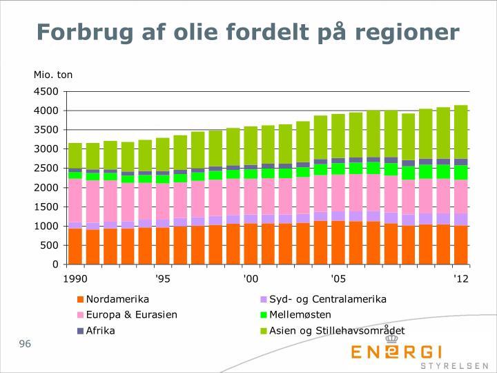 Forbrug af olie fordelt på regioner
