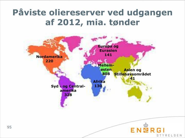 Påviste oliereserver ved udgangen af 2012, mia. tønder