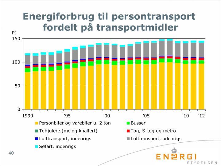 Energiforbrug til persontransport