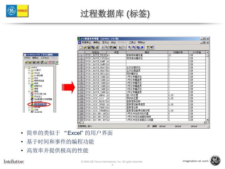 过程数据库