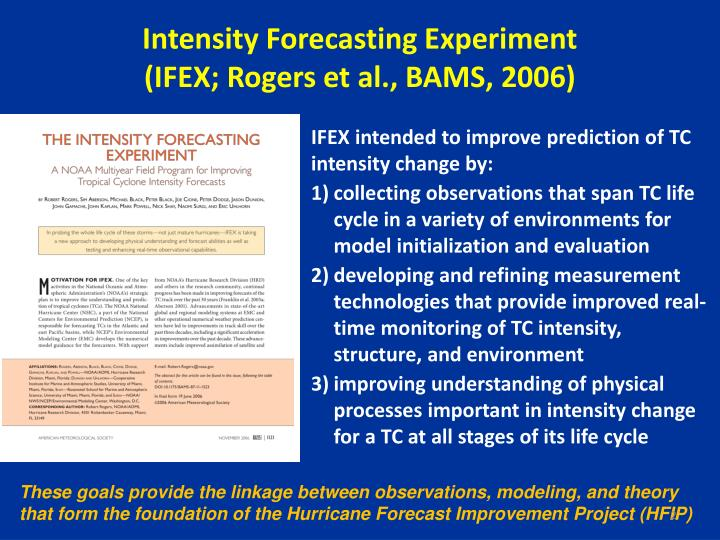 Intensity Forecasting Experiment