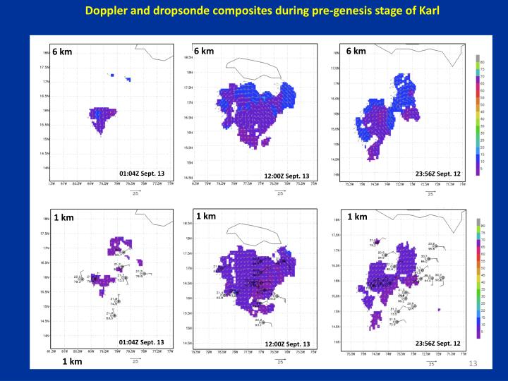 Doppler and dropsonde composites during pre-genesis stage of Karl