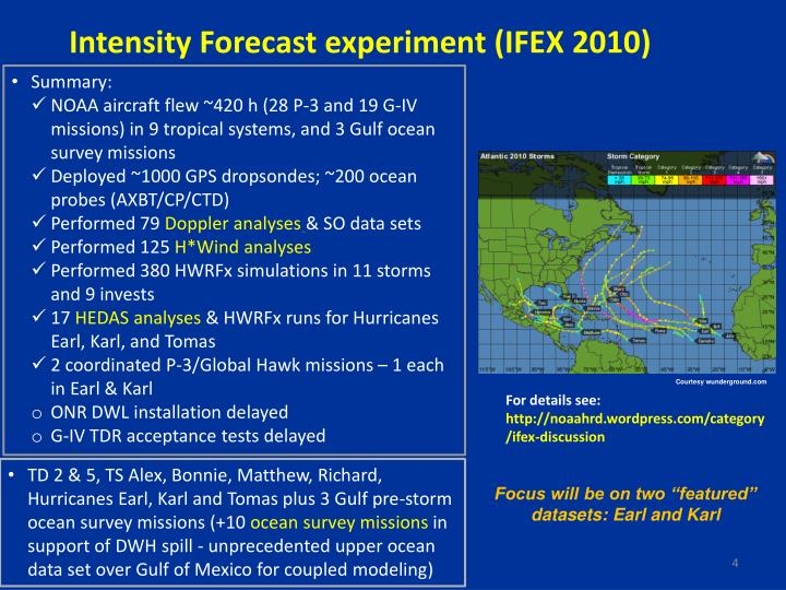 Intensity Forecast experiment