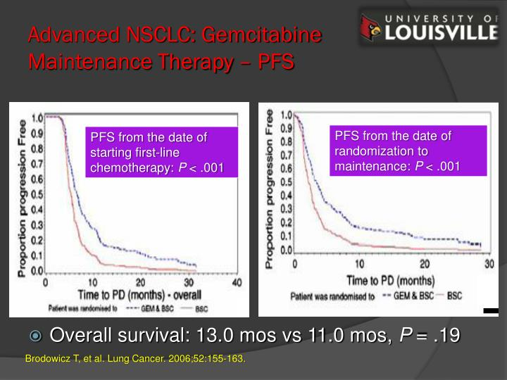 Advanced NSCLC: Gemcitabine Maintenance Therapy – PFS
