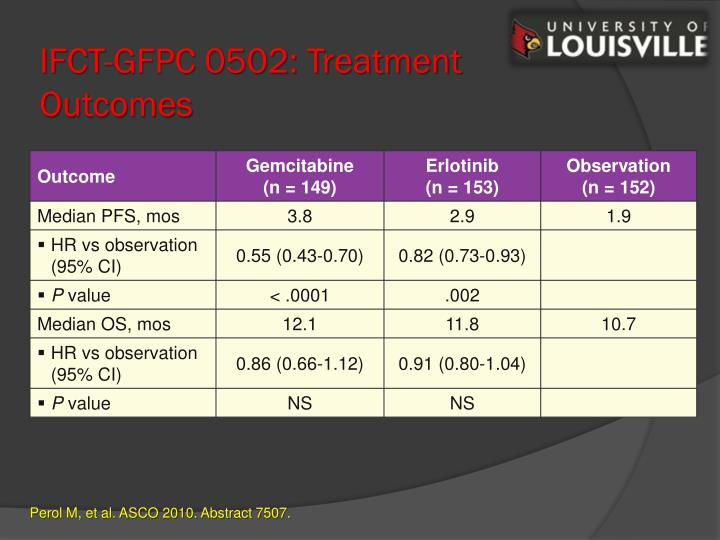 IFCT-GFPC 0502: Treatment Outcomes