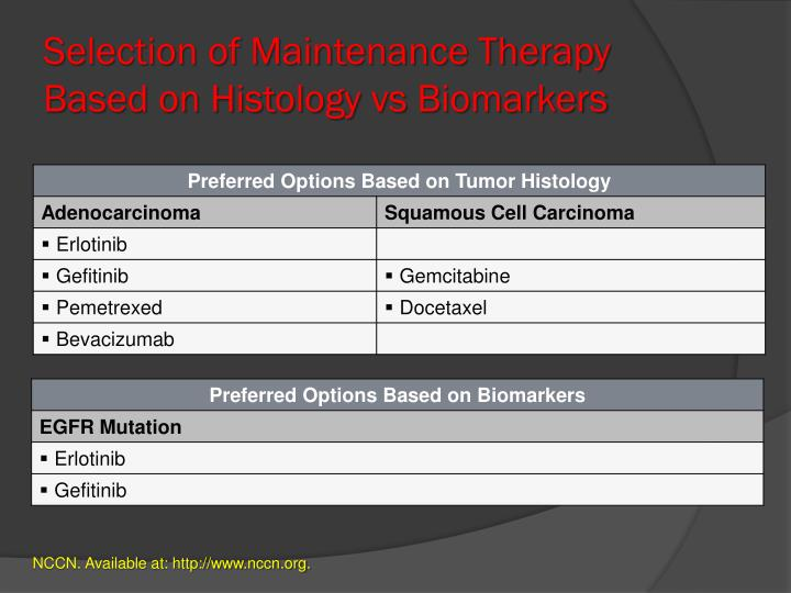 Selection of Maintenance Therapy Based on Histology