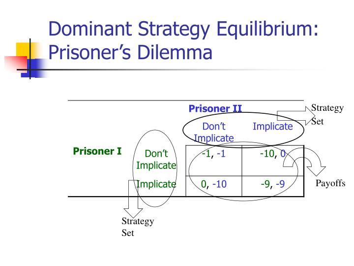 Dominant Strategy Equilibrium: Prisoner's Dilemma