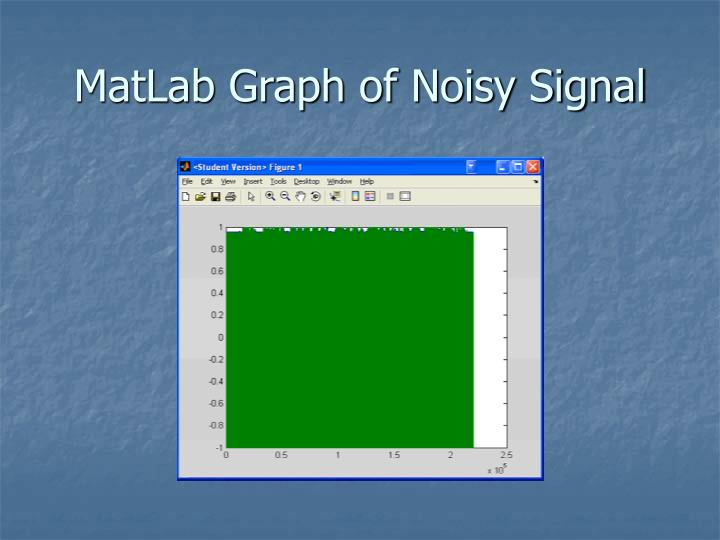 MatLab Graph of Noisy Signal