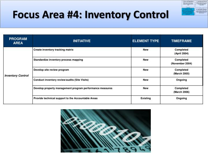 Focus Area #4: Inventory Control