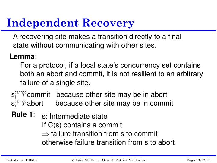 Independent Recovery