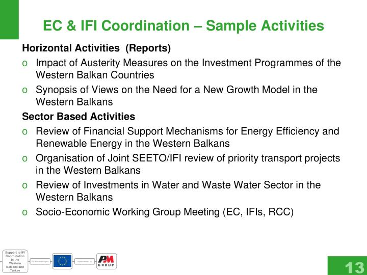 EC & IFI Coordination – Sample Activities