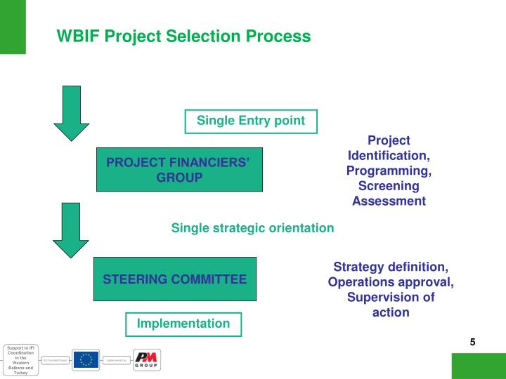 WBIF Project Selection Process
