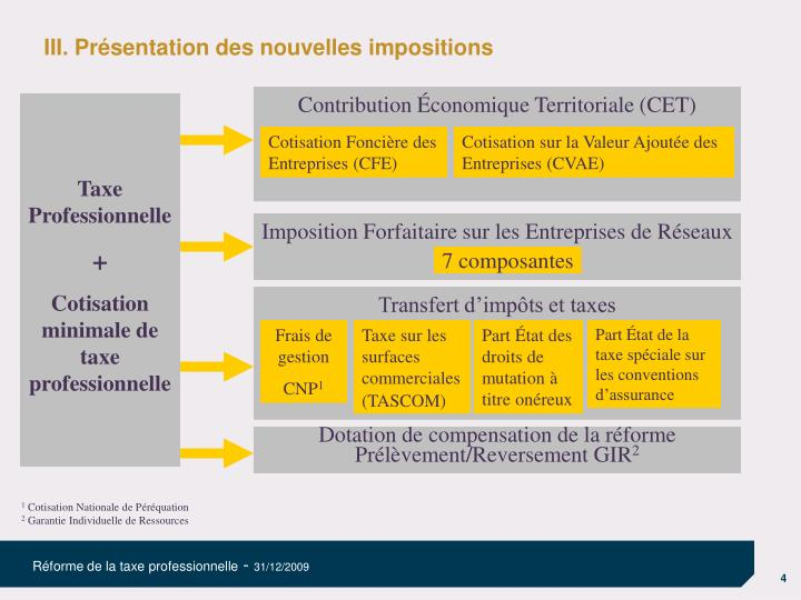 Contribution Économique Territoriale (CET)