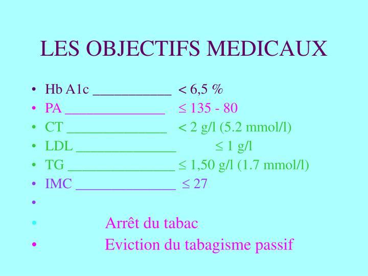 LES OBJECTIFS MEDICAUX
