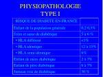 physiopathologie type i1