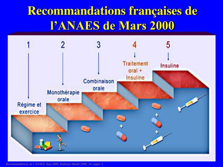 Recommandations françaises de l'ANAES de Mars 2000