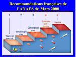 recommandations fran aises de l anaes de mars 2000