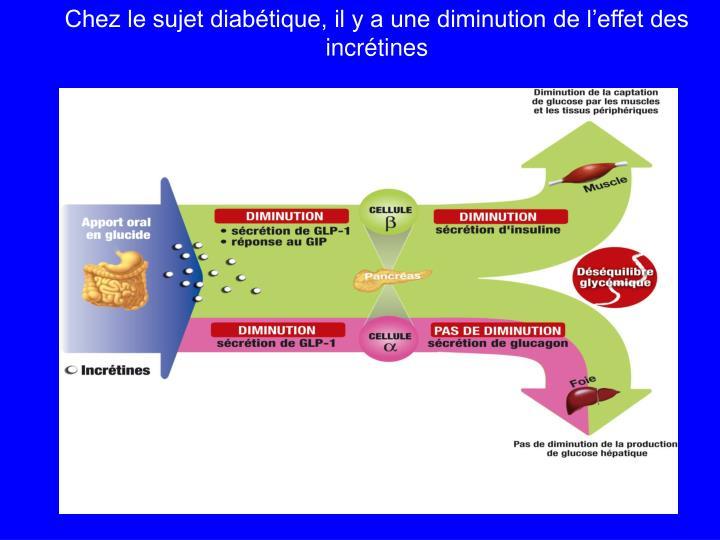Chez le sujet diabétique, il y a une diminution de l'effet des incrétines
