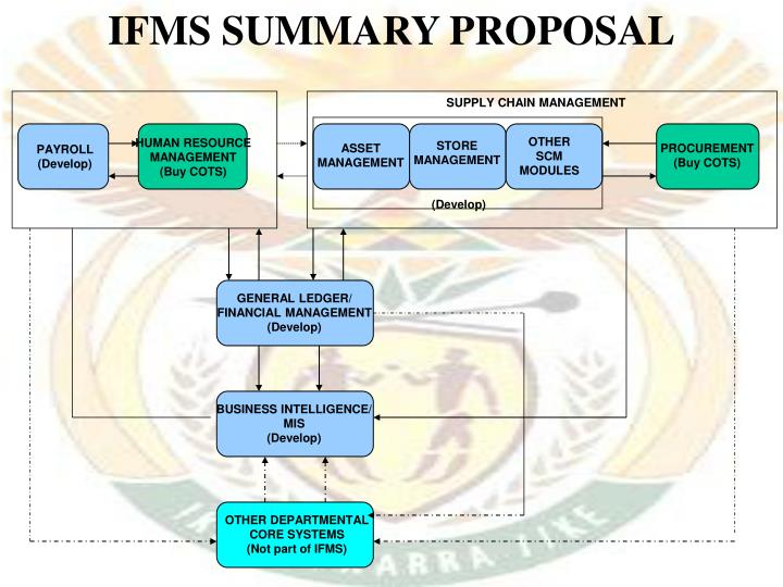 IFMS SUMMARY PROPOSAL
