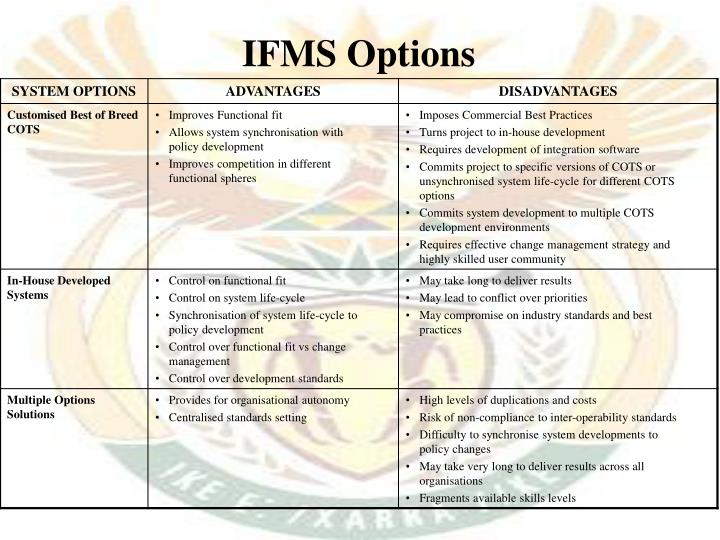Objectives of the ifms project