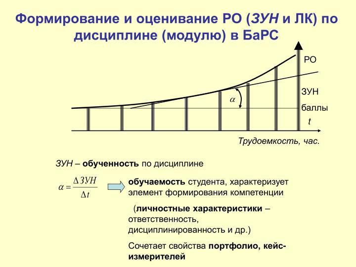 Формирование и оценивание РО (