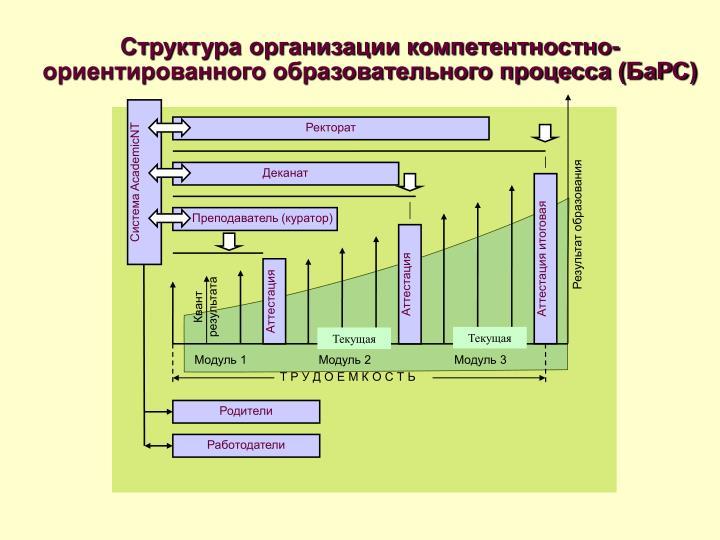 Система AcademicNT