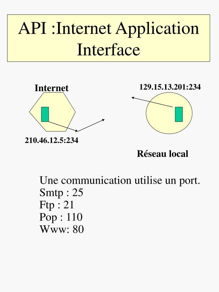 API :Internet Application Interface