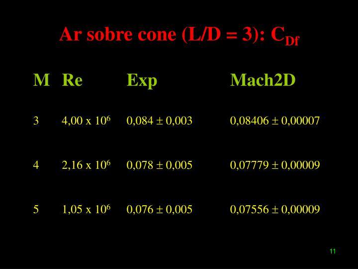 Ar sobre cone (L/D = 3): C