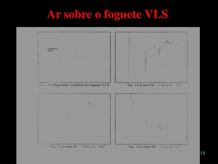 Ar sobre o foguete VLS