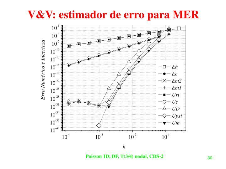 V&V: estimador de erro para MER