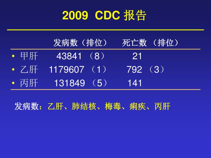 2009  CDC