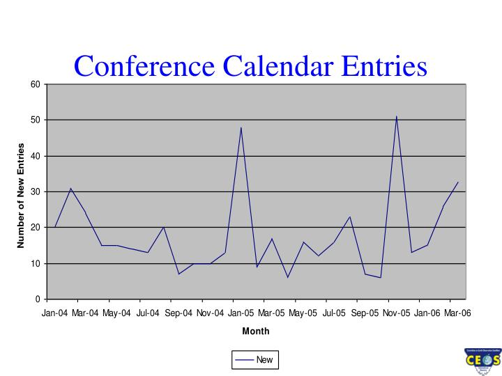 Conference Calendar Entries