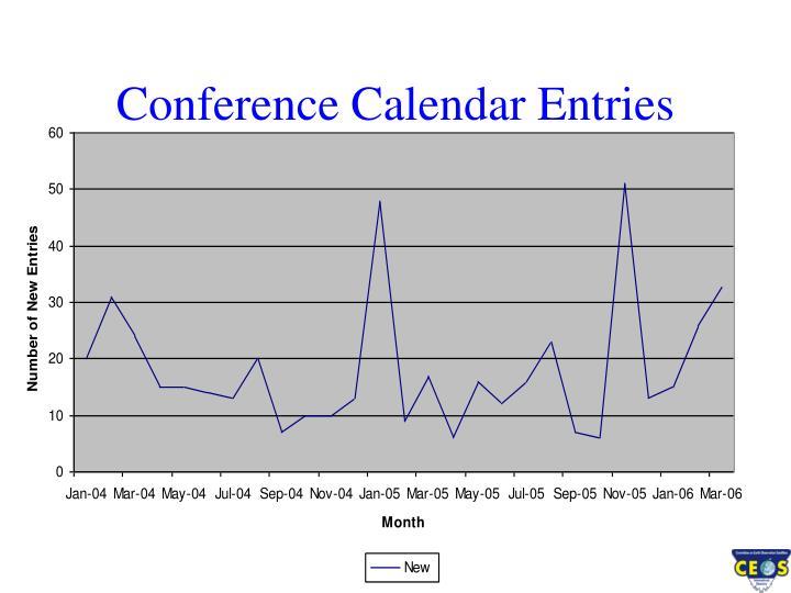 Conference Calendar Entries