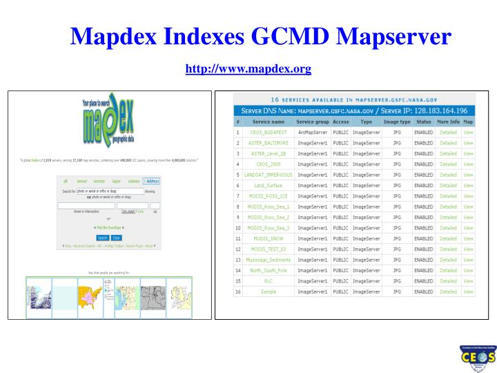 Mapdex Indexes GCMD Mapserver