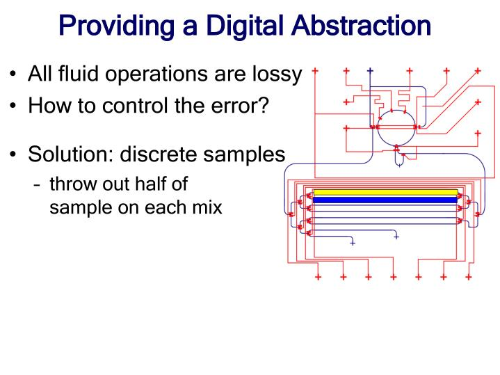 Providing a Digital Abstraction
