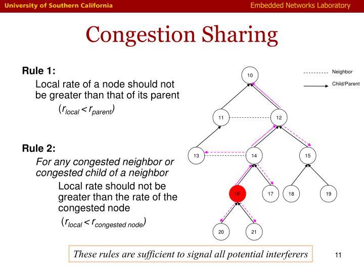 Congestion Sharing