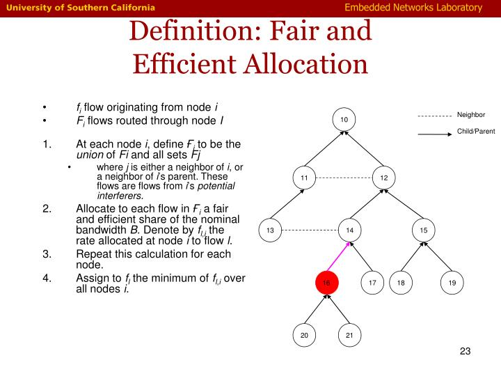 Definition: Fair and