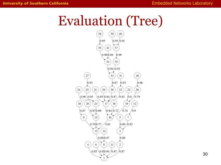 Evaluation (Tree)