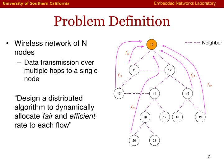 Wireless network of N nodes