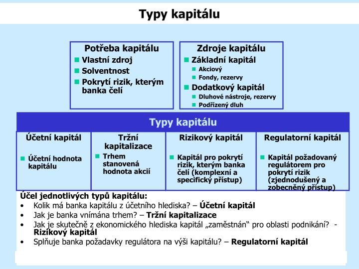 Typy kapitálu
