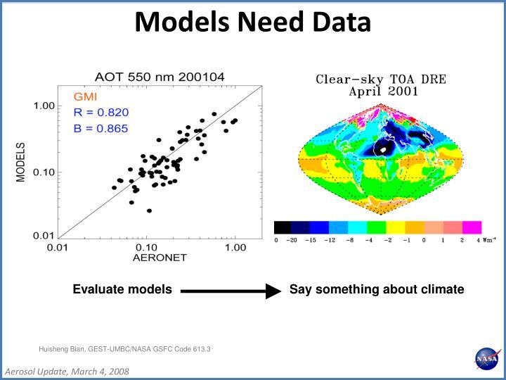 Models Need Data