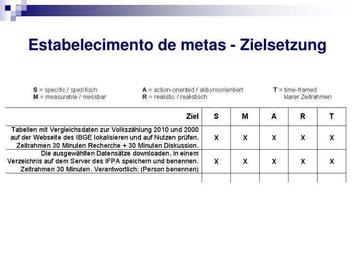 Estabelecimento de metas - Zielsetzung