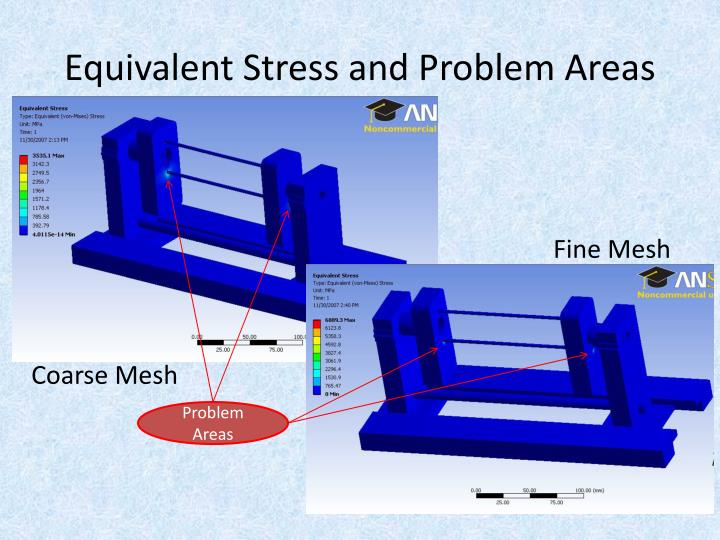 Equivalent Stress and Problem Areas