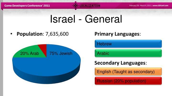 Israel - General