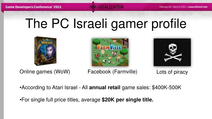 The PC Israeli gamer profile